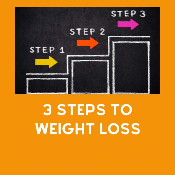 HodgeonRepeat 3 Steps to Weight Loss Graphic
