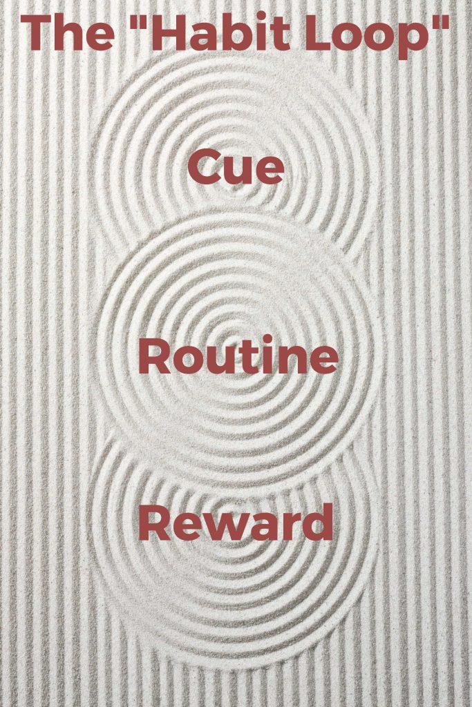 HodgeonRepeat blog - habit loop parts - cue routine and reward