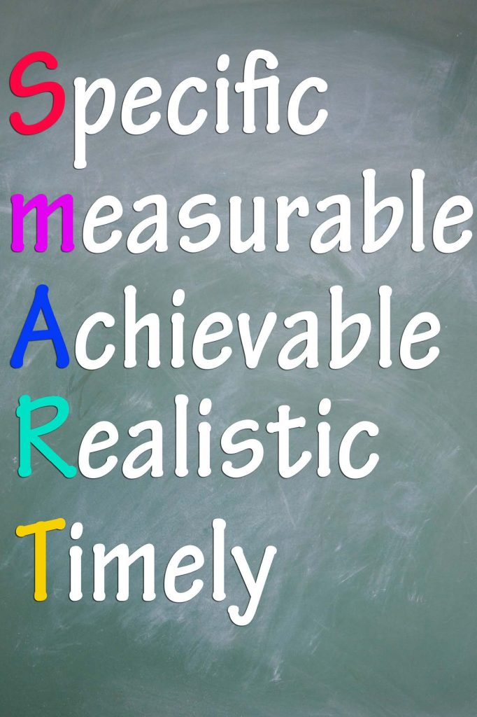 smart health and fitness goals definition - specific, measurable, achievable, realistic, timely